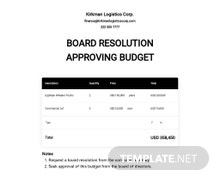 Board Resolution Approving Budget Template