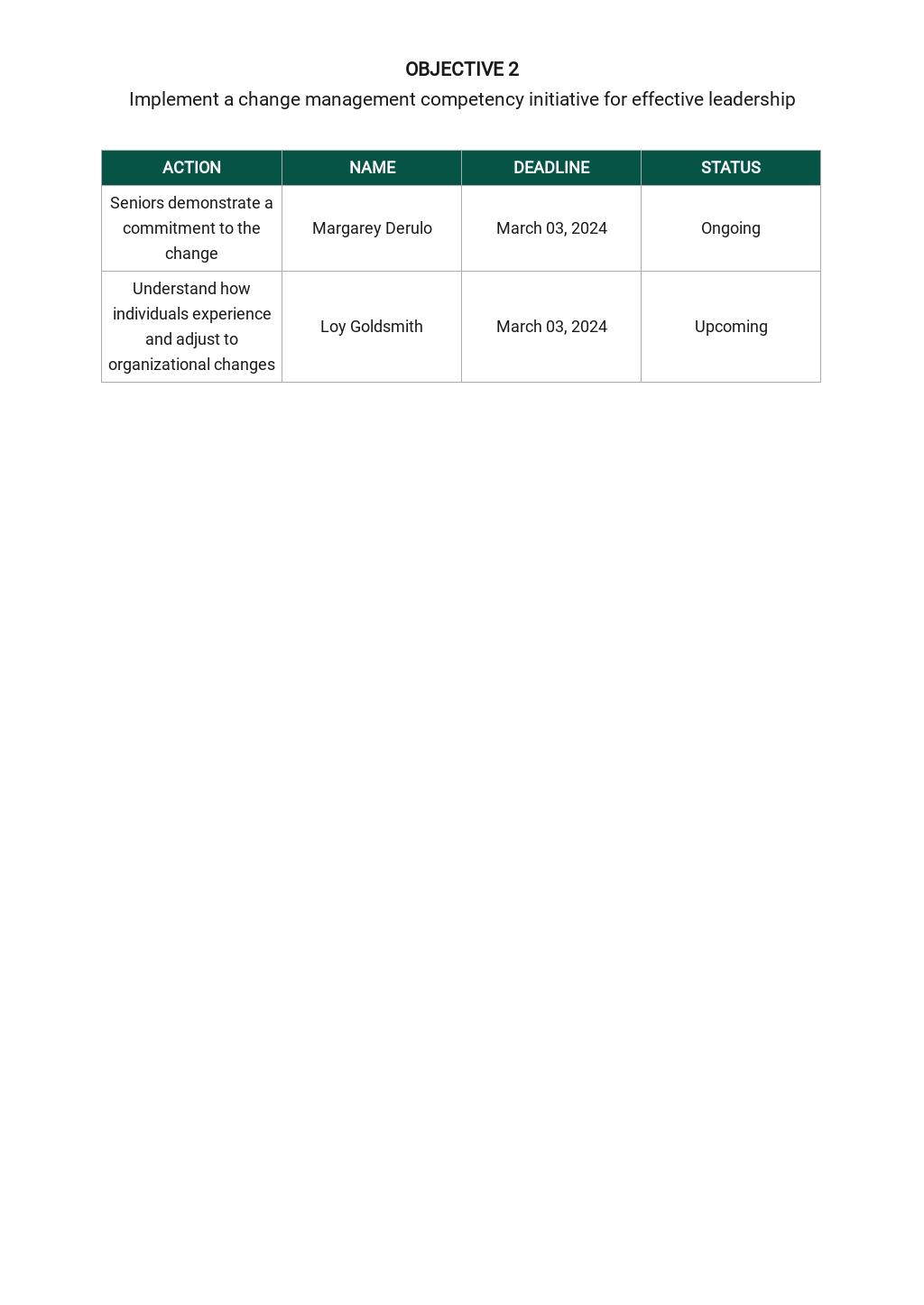 Organizational Change Management Plan Template 3.jpe