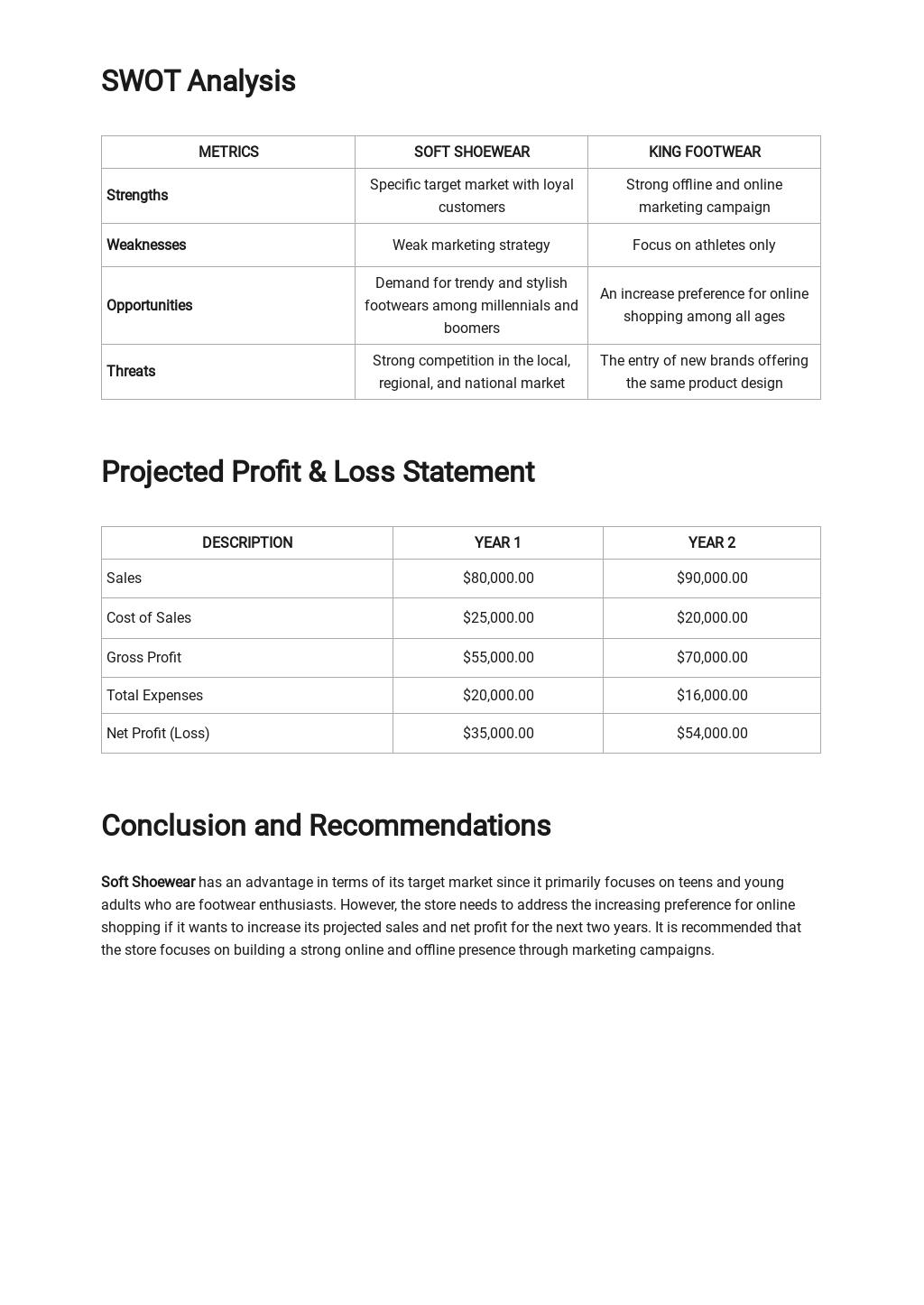 Target Market Analysis Template 2.jpe