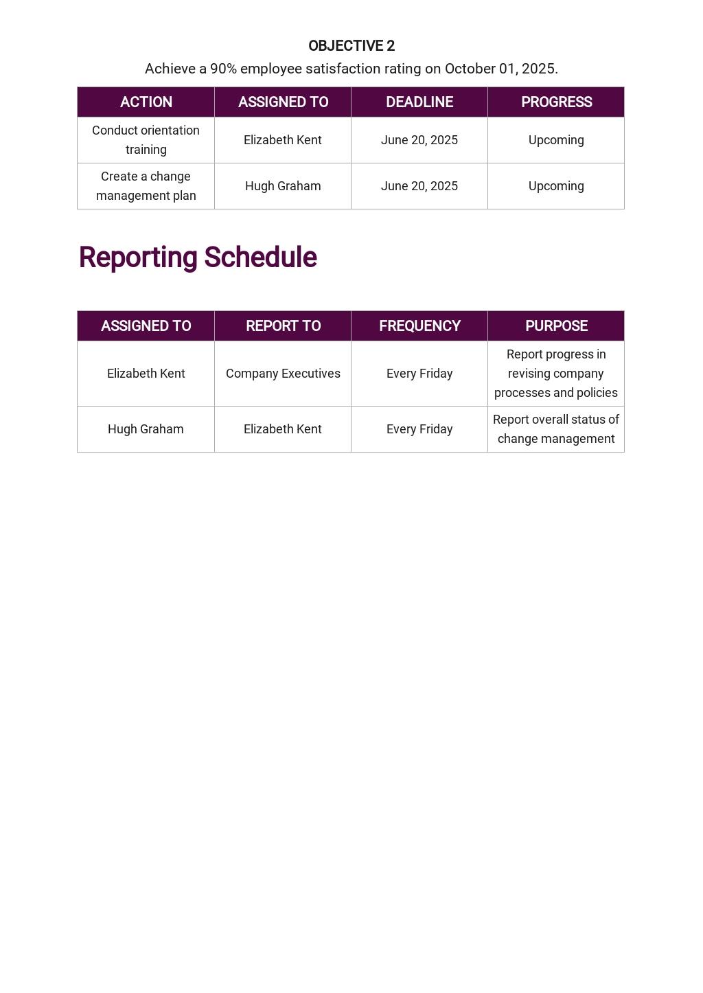 Internal Communication Plan Template 4.jpe