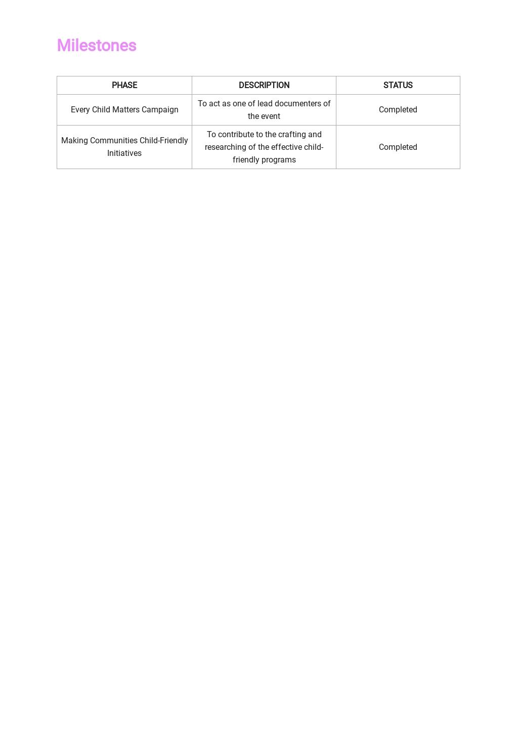 Student Internship Report Template 2.jpe