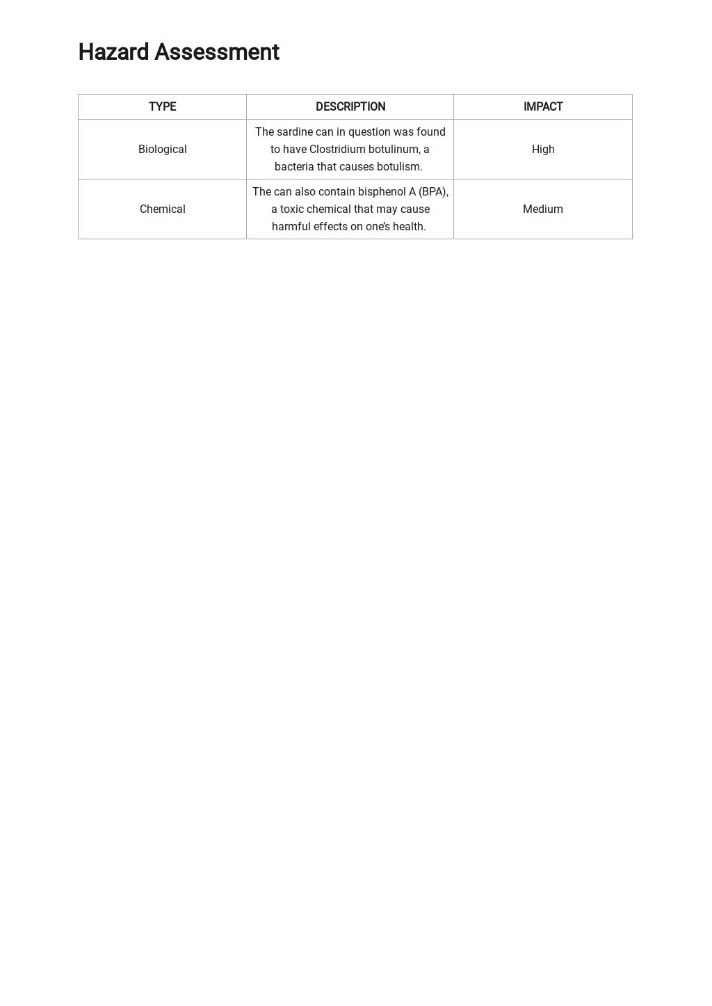 Hazard Analysis Template 2.jpe