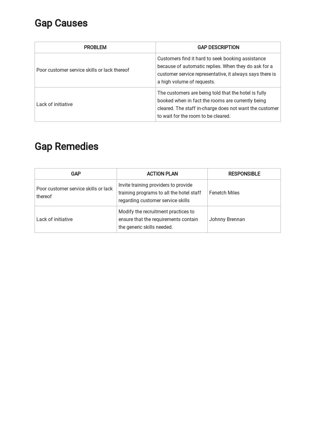 Skills Gap Analysis Template 2.jpe