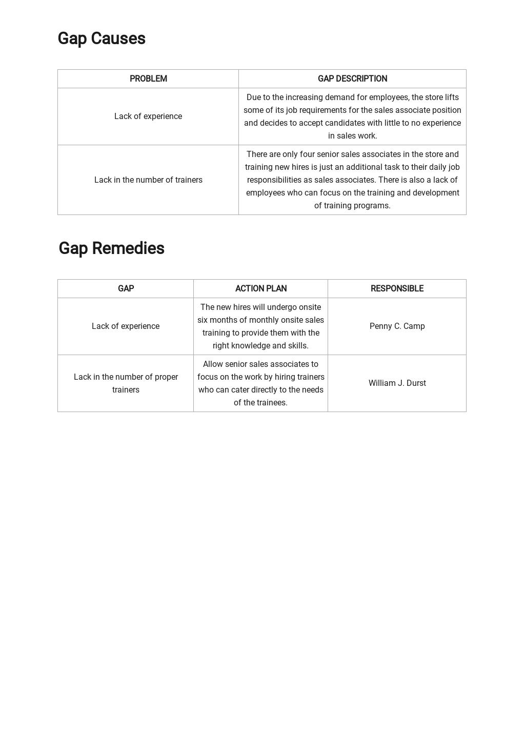 Training Gap Analysis Template 2.jpe