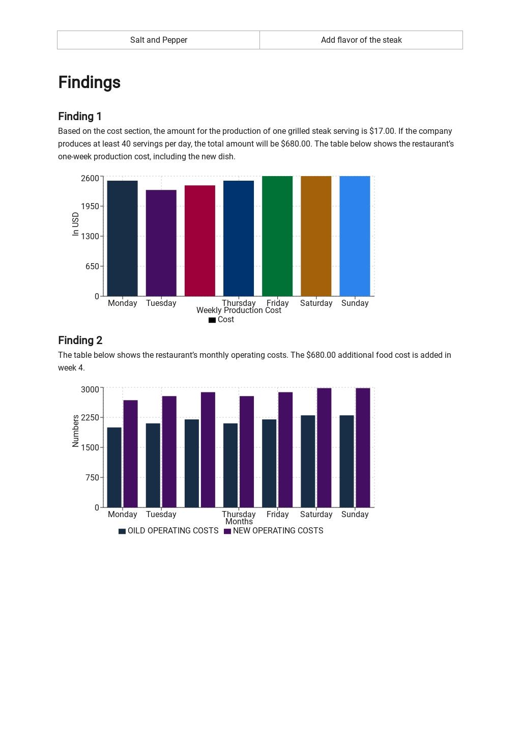 Food Cost Analysis Template 2.jpe