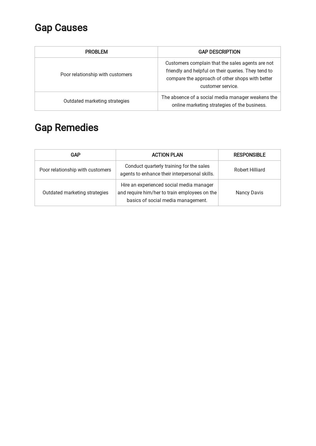 Industry Gap Analysis Template 2.jpe