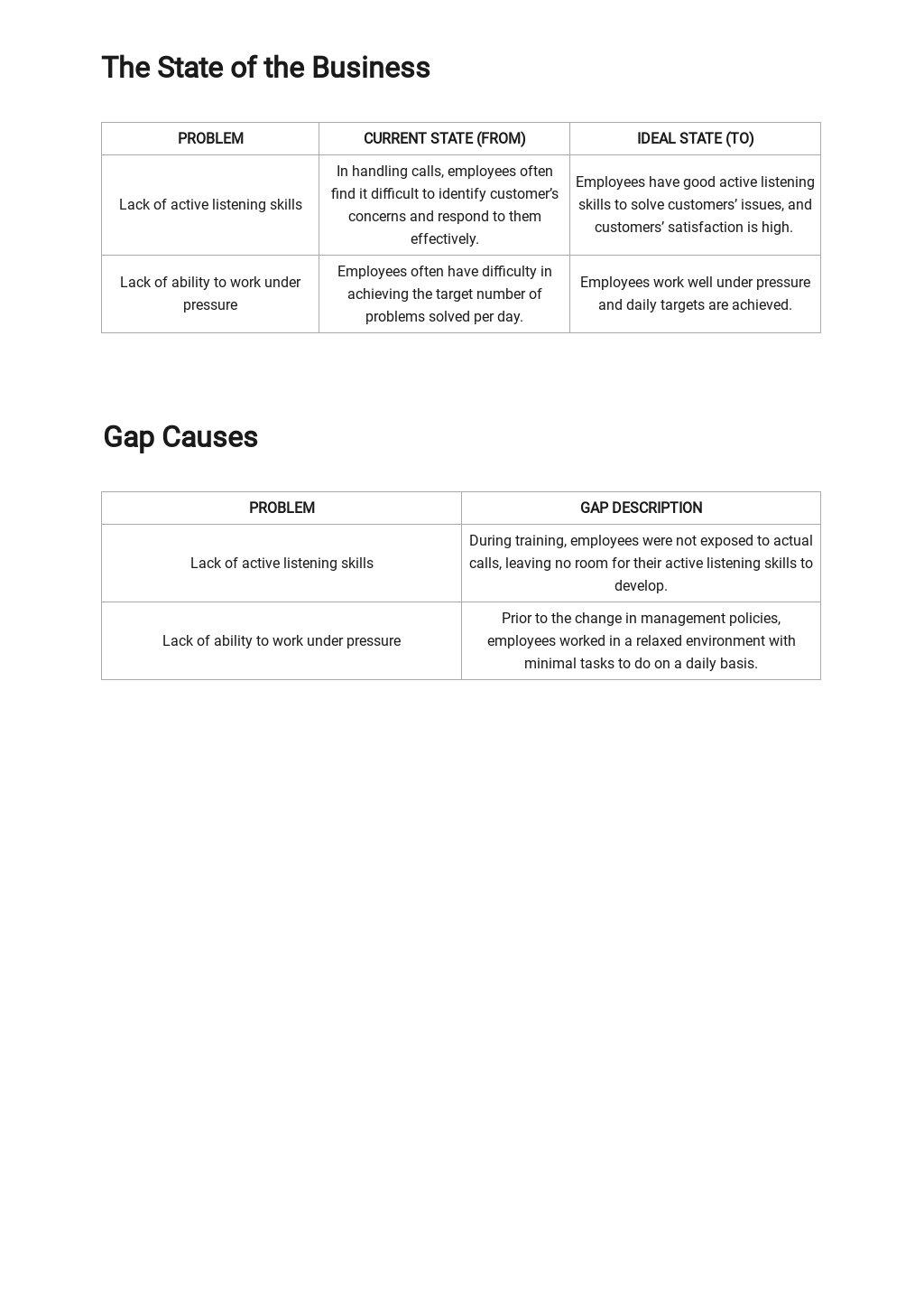 Management Training Needs Analysis Template 2.jpe