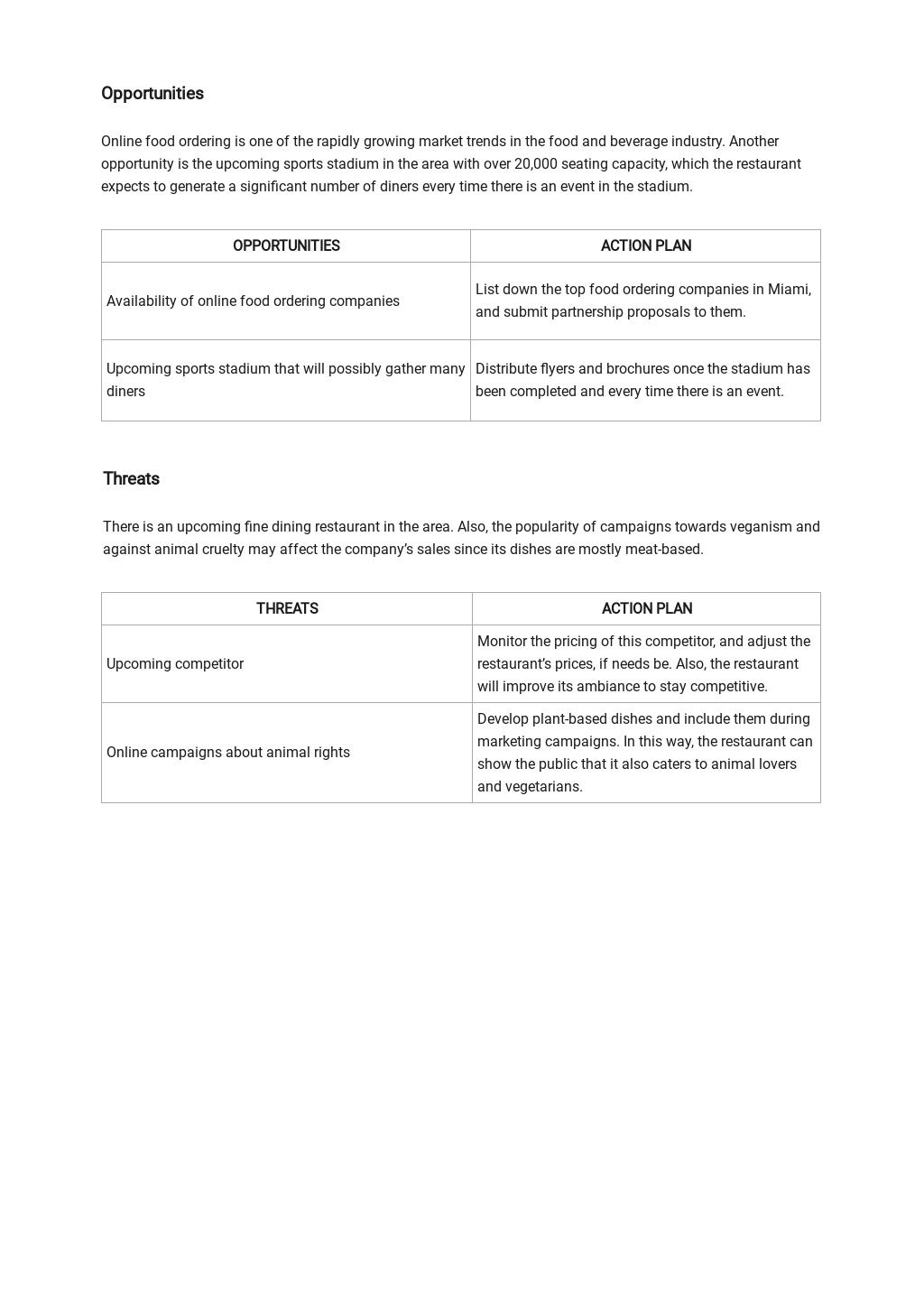 Restaurant SWOT Analysis Template 2.jpe