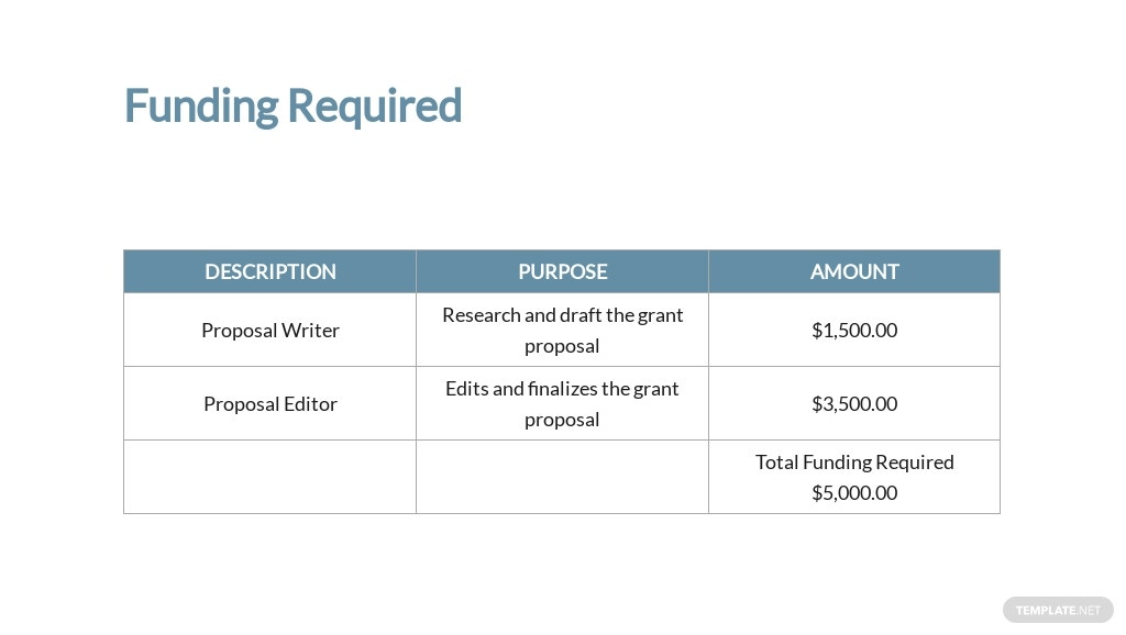 Developing a Grant Proposal Template 7.jpe