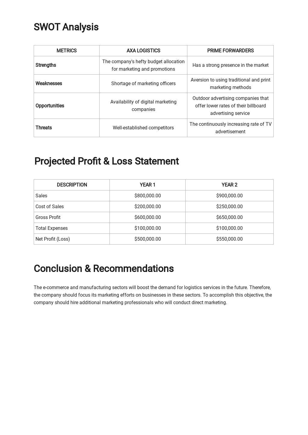 Sample Marketing Situation Analysis Template 2.jpe