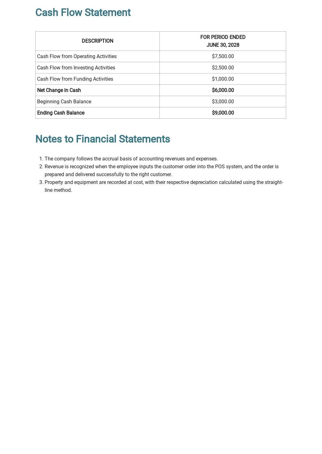 Financial Report To Board of Directors Template 2.jpe