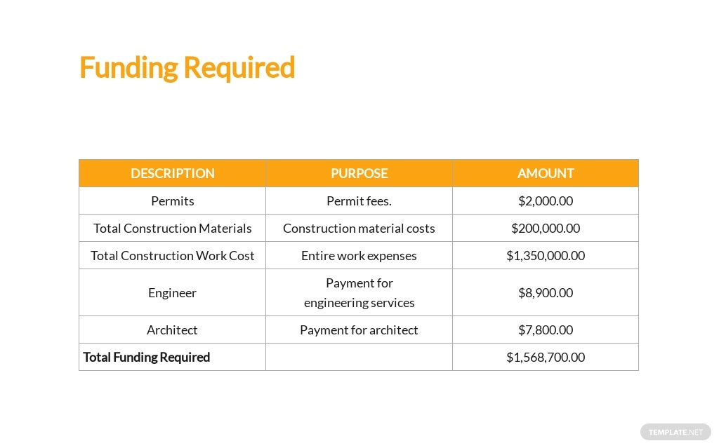 Construction Investment Proposal Template 5.jpe
