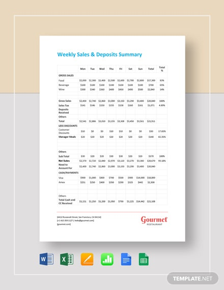 Weekly Sales & Deposits Summary Template