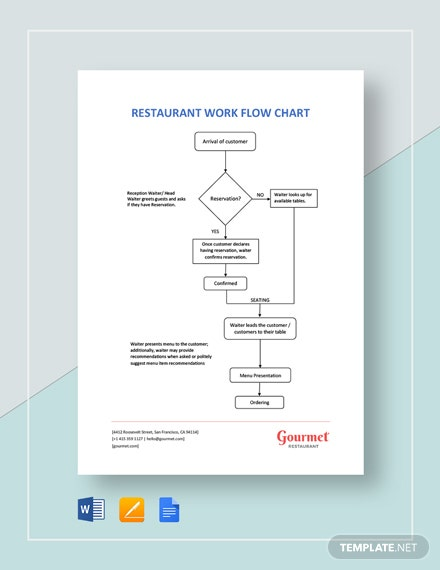 Restaurant Workflow Chart Template