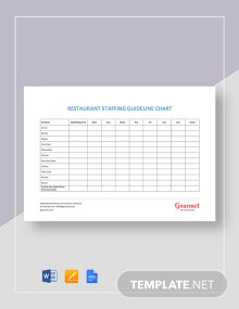 Restaurant Staffing Guideline Chart Template