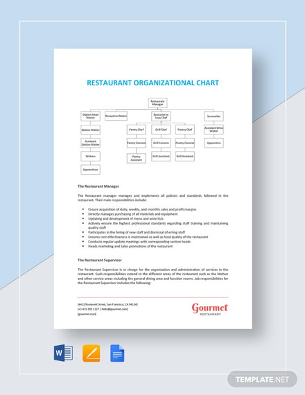 Restaurant Organizational Chart Template