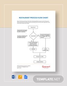 Restaurant Process Flow Chart Template