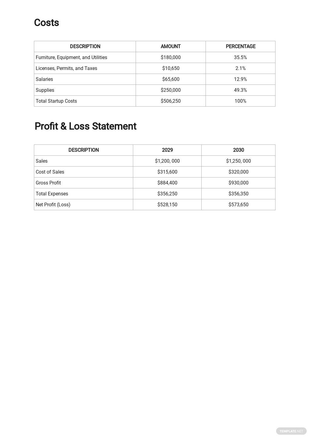 Restaurant Financial Analysis Template 2.jpe