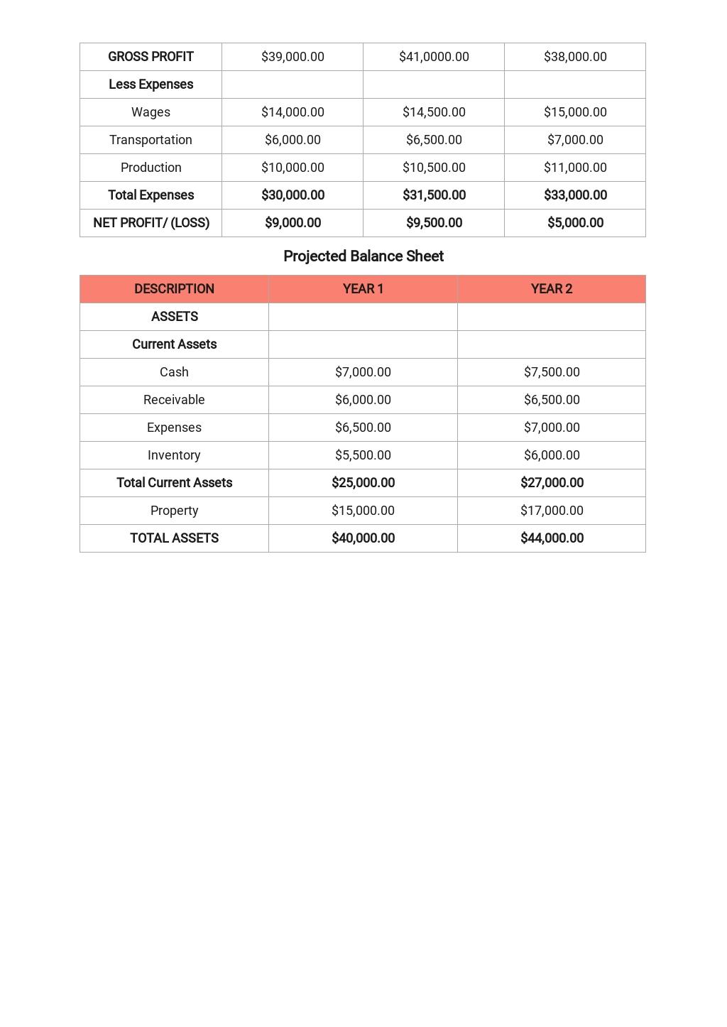 Restaurant Business Plan for Landlord Template 7.jpe