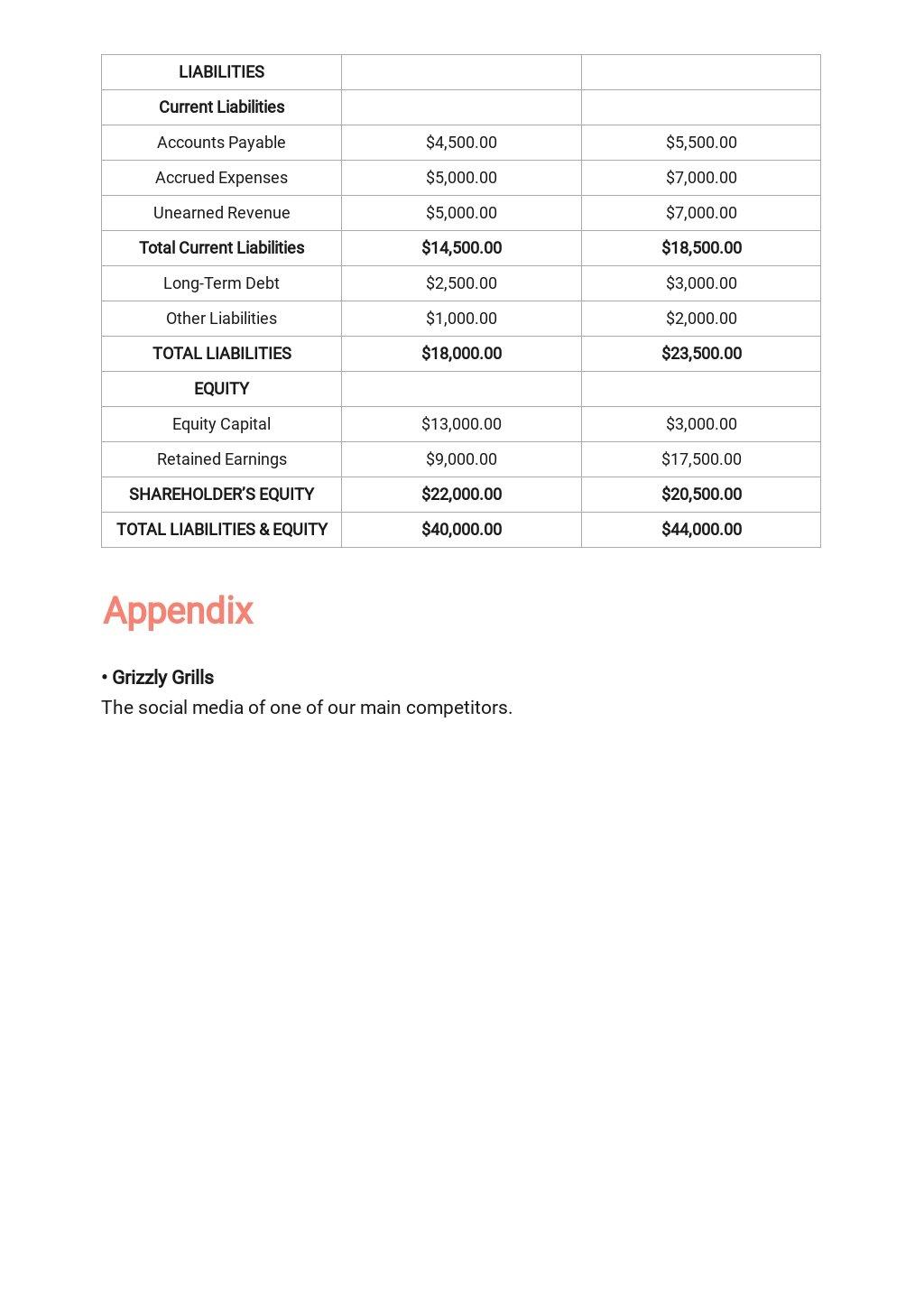 Restaurant Business Plan for Landlord Template 8.jpe