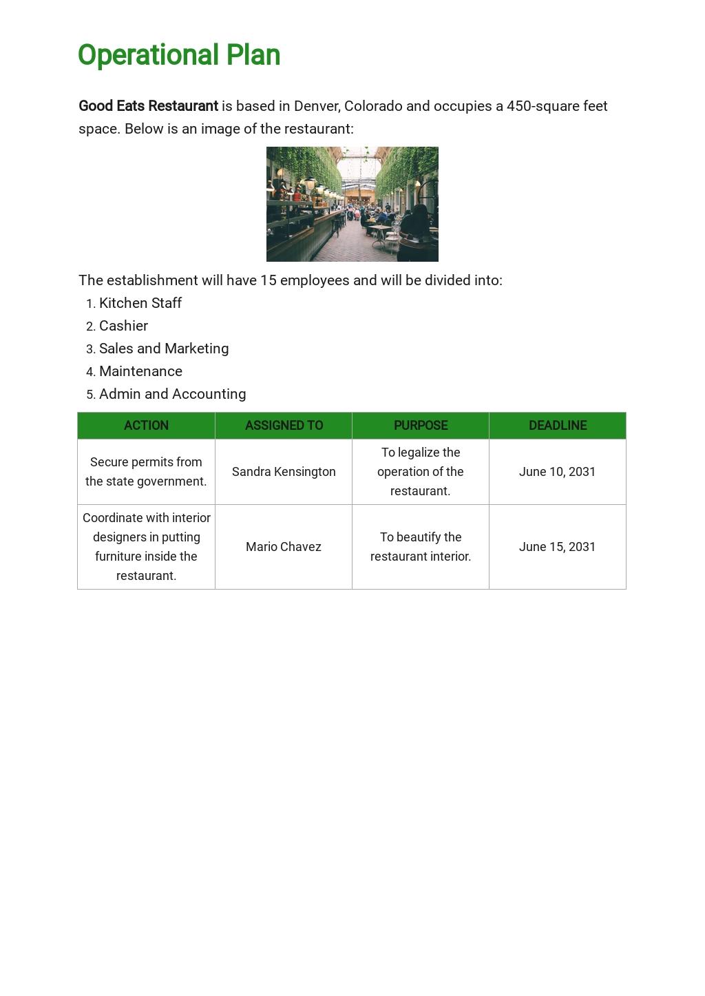 Restaurant Business Plan for Investors Template 4.jpe