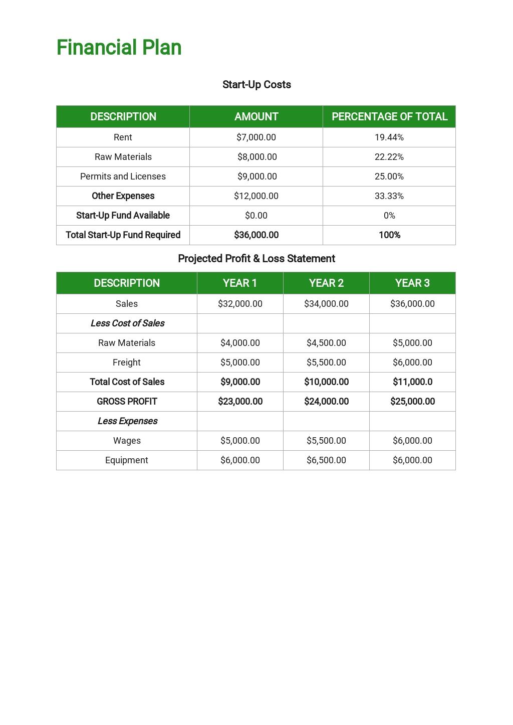 Restaurant Business Plan for Investors Template 6.jpe