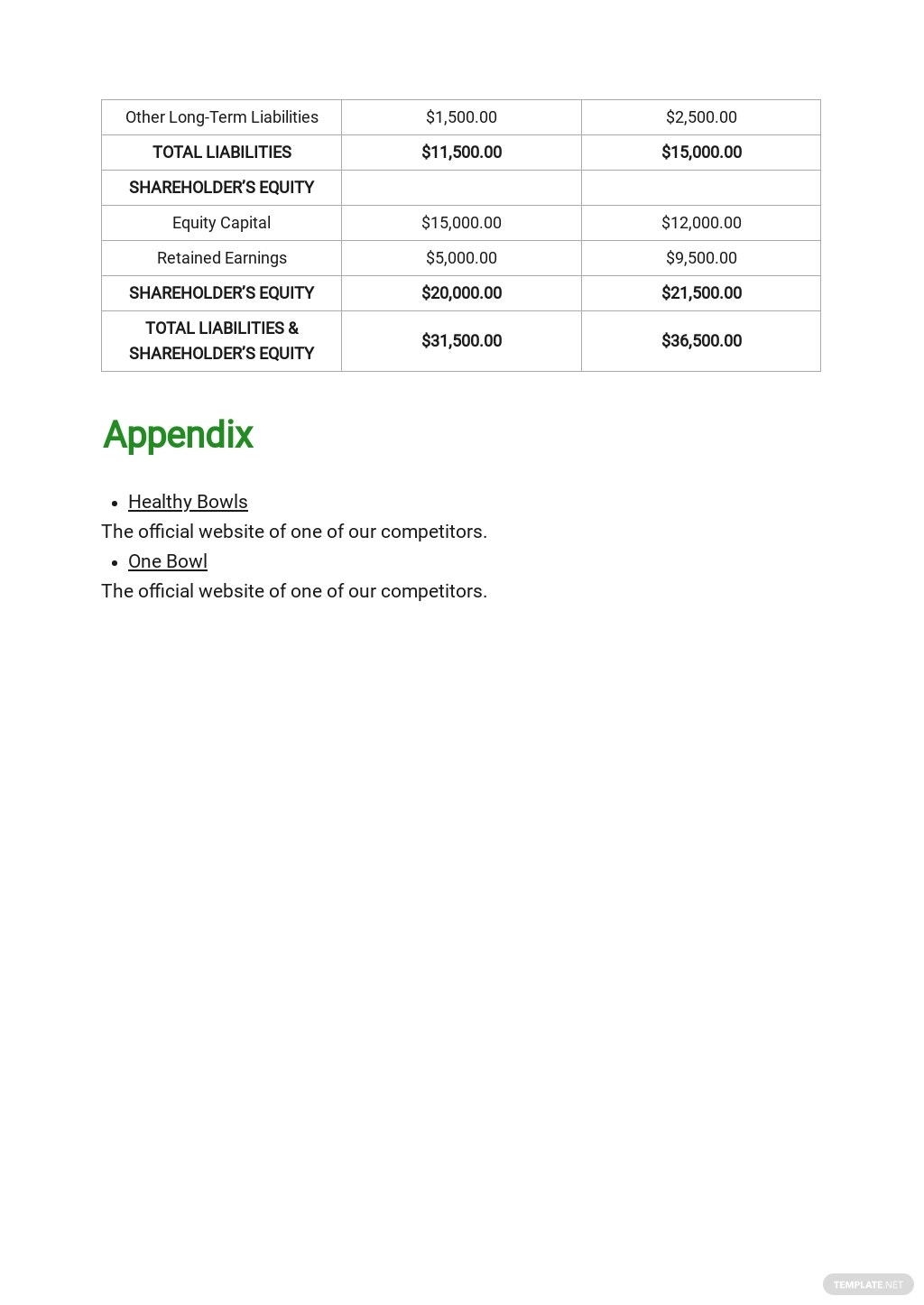 Restaurant Business Plan for Investors Template 8.jpe