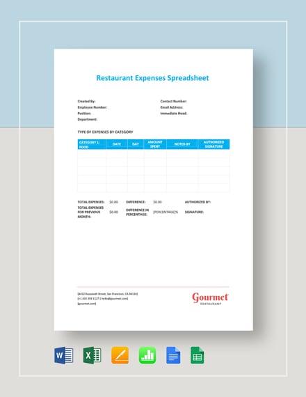 Restaurant Expenses Spreadsheet