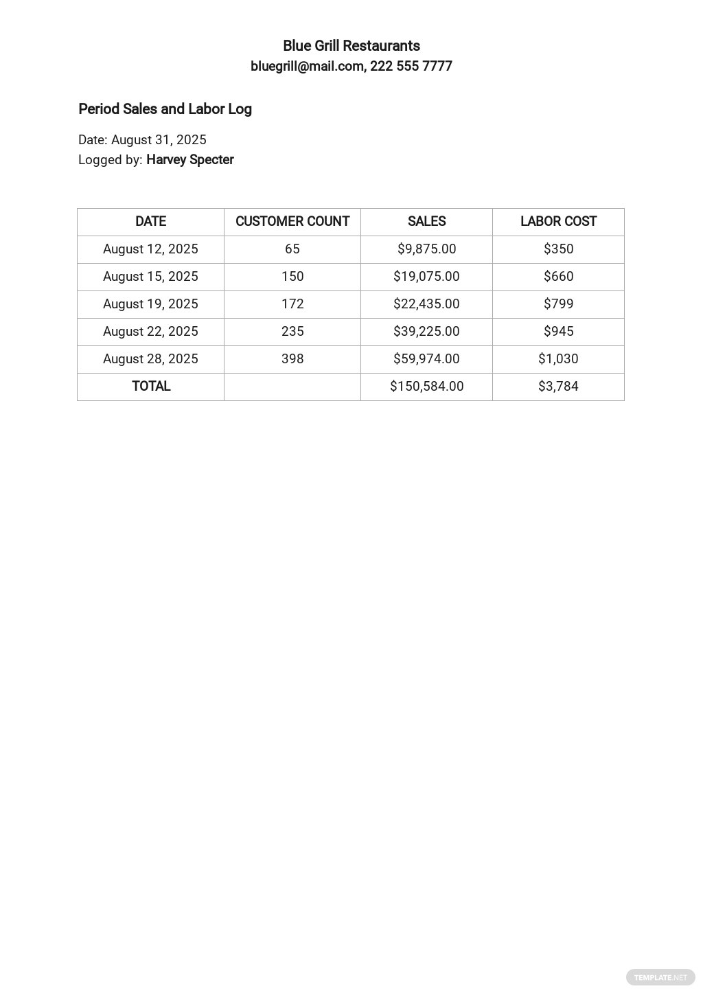 Restaurant Period Sales and Labor Log Sheet Template