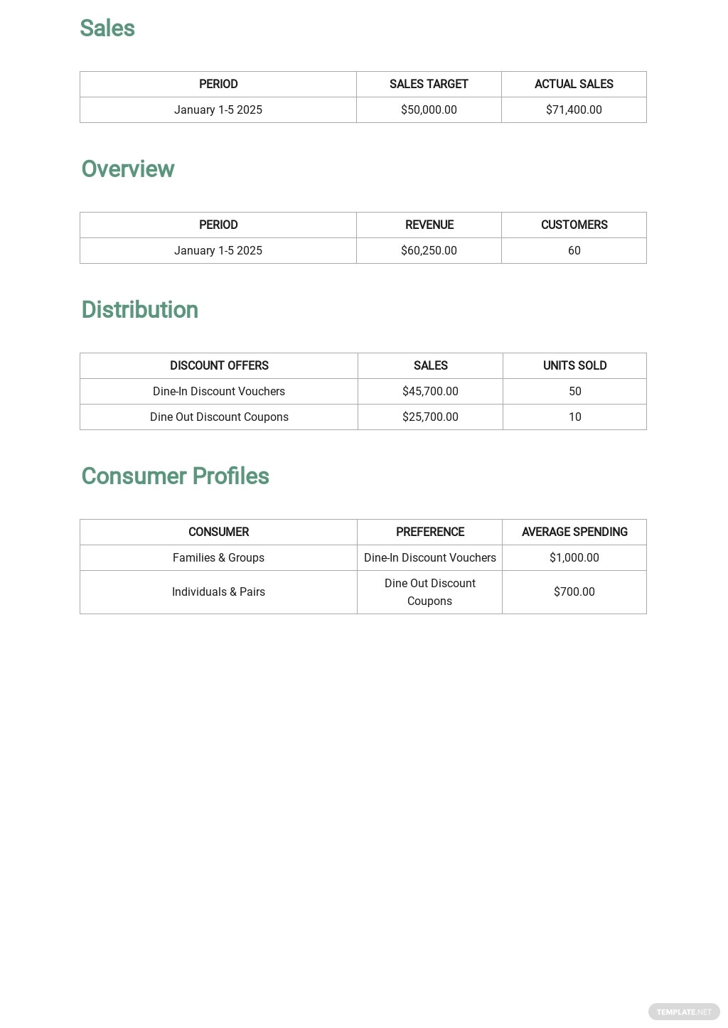 Restaurant Daily Sales Report Template 2.jpe