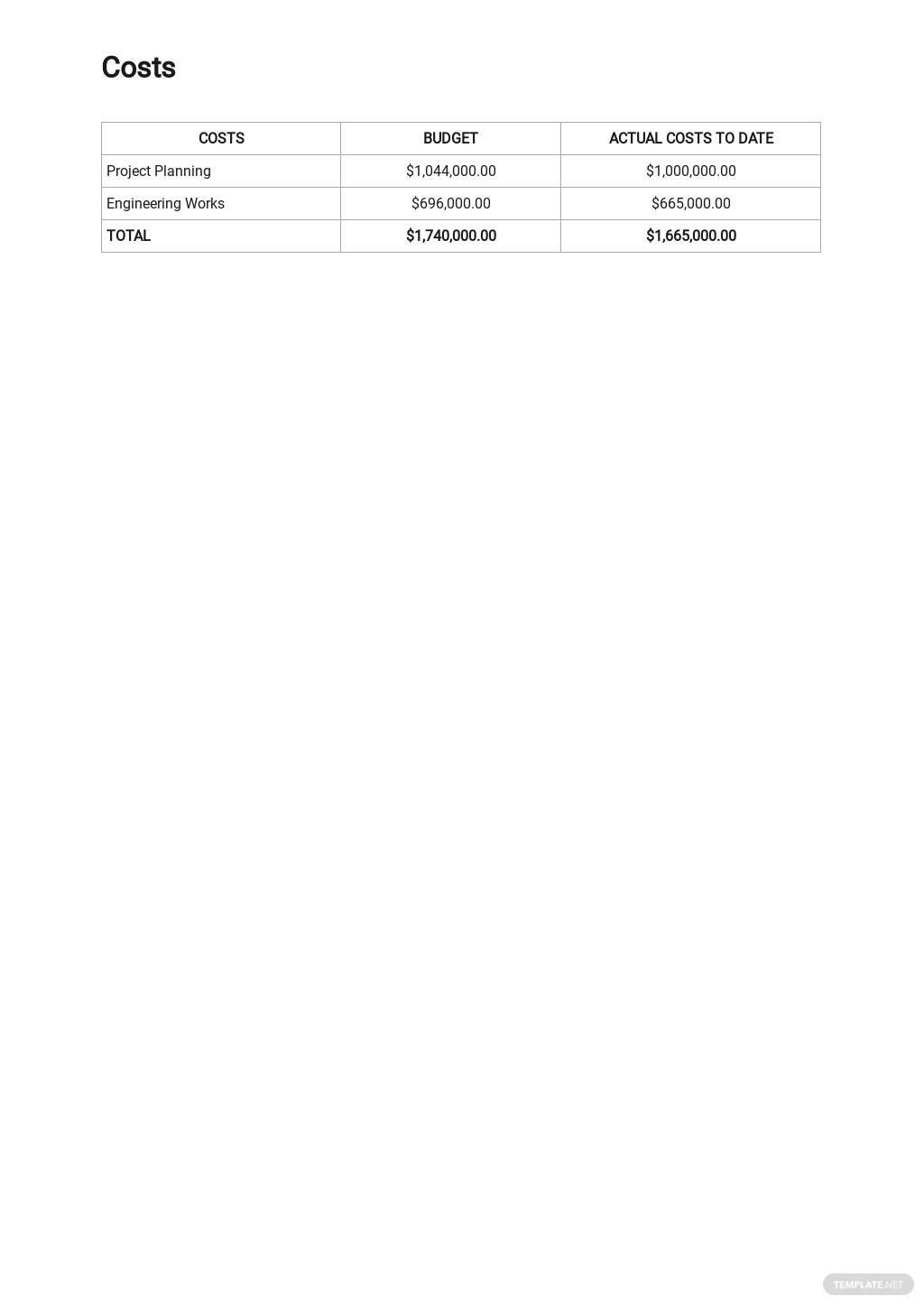Restaurant Daily Expense Report Template 2.jpe