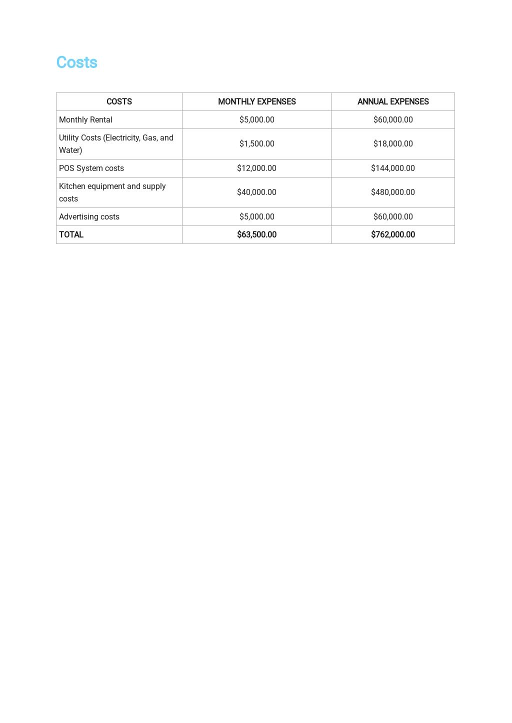 Restaurant Annual Expense Report Template 2.jpe