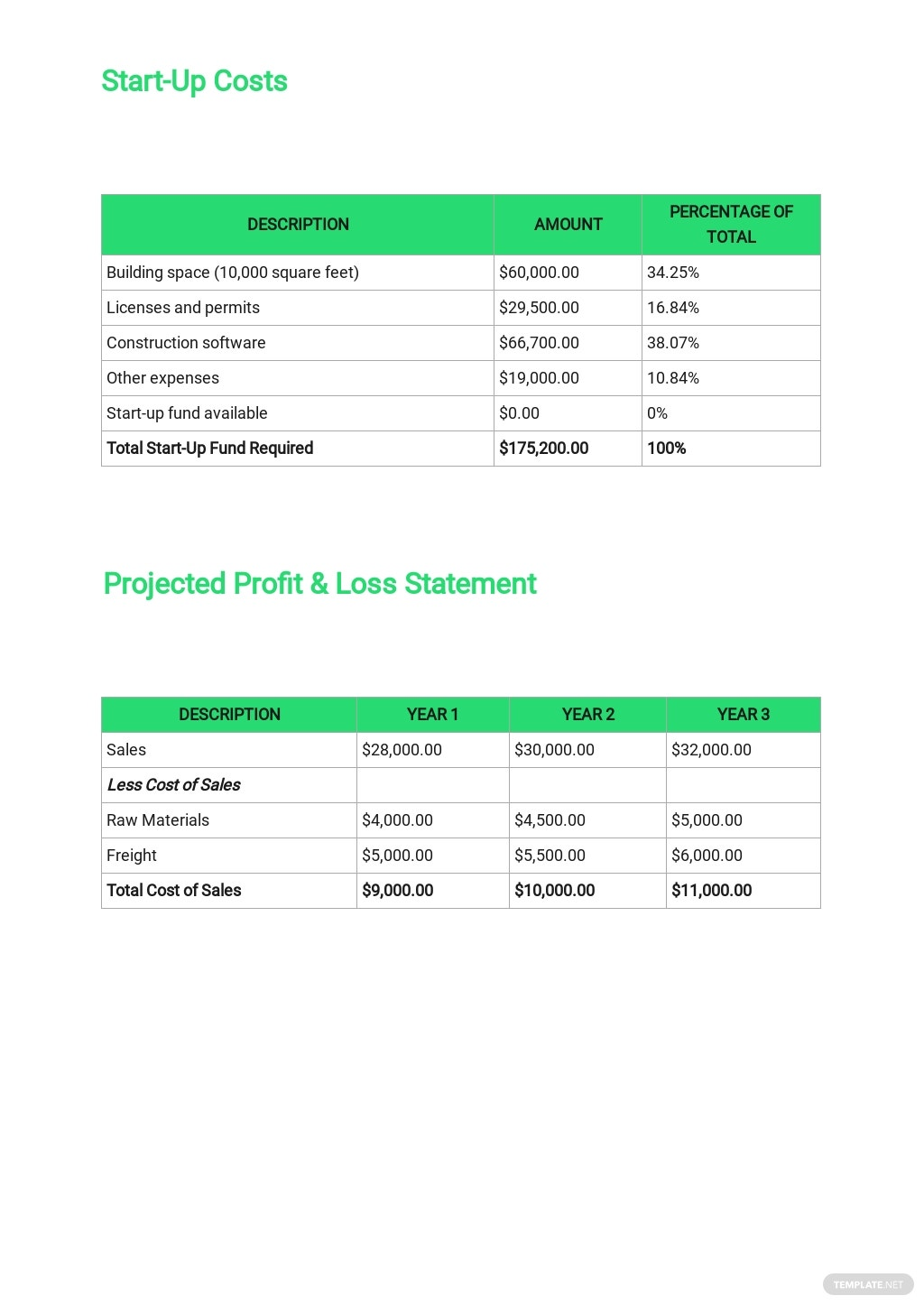 Agriculture Business Plan Template 7.jpe