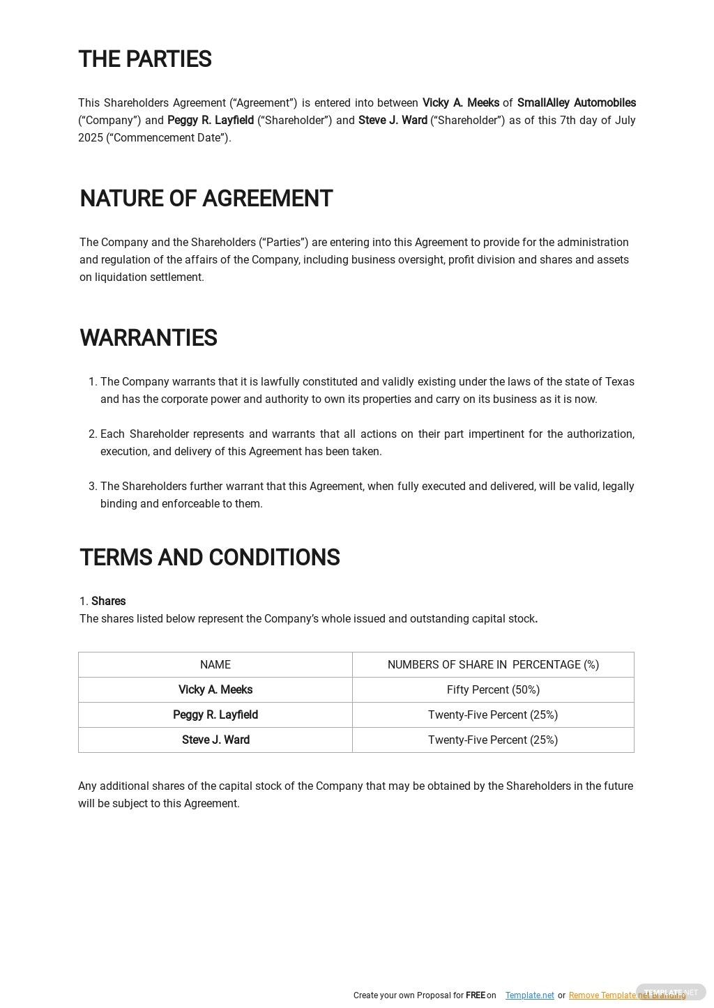 Shareholders Agreement Template 1.jpe