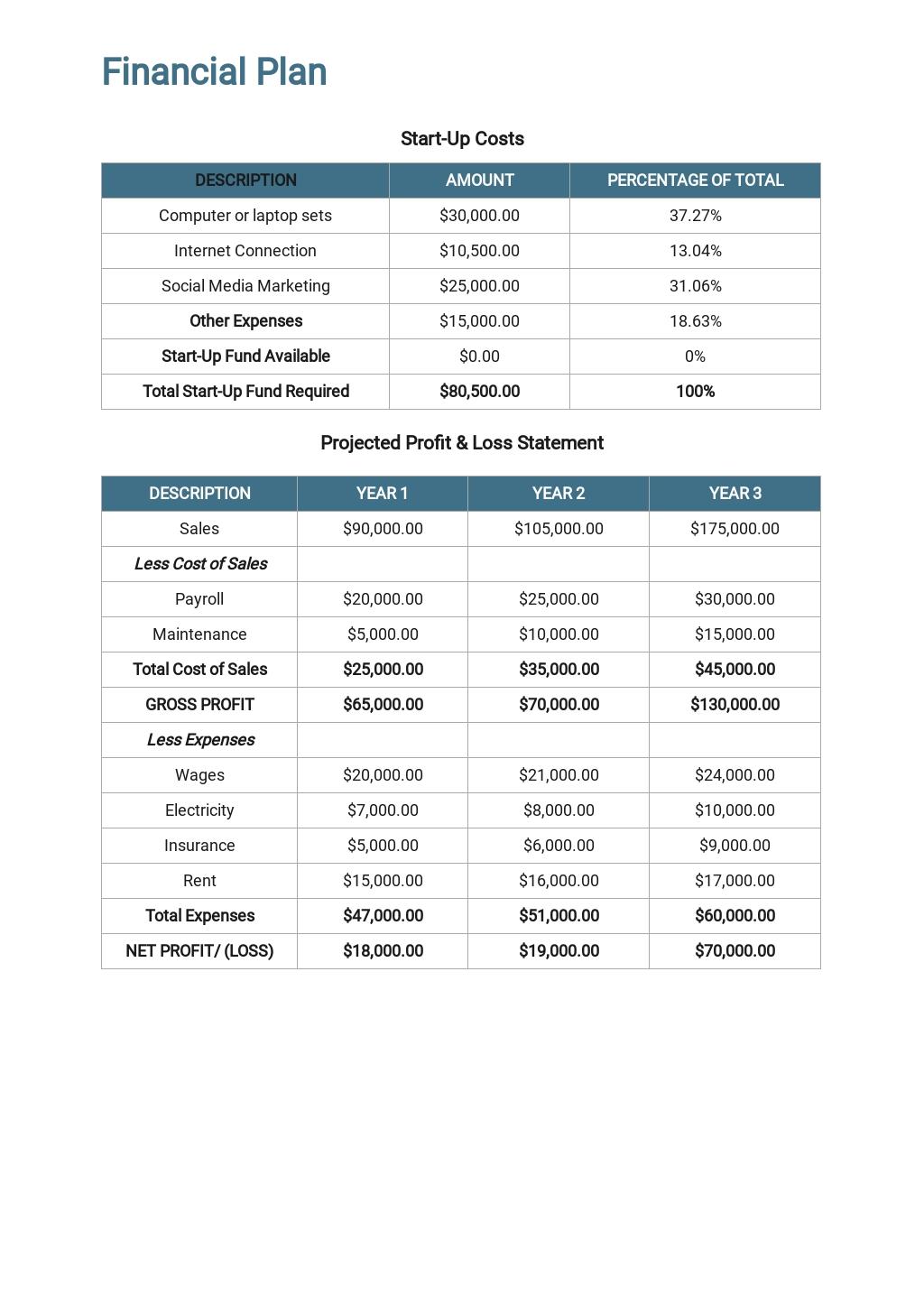 Business Plan Budget Template 5.jpe