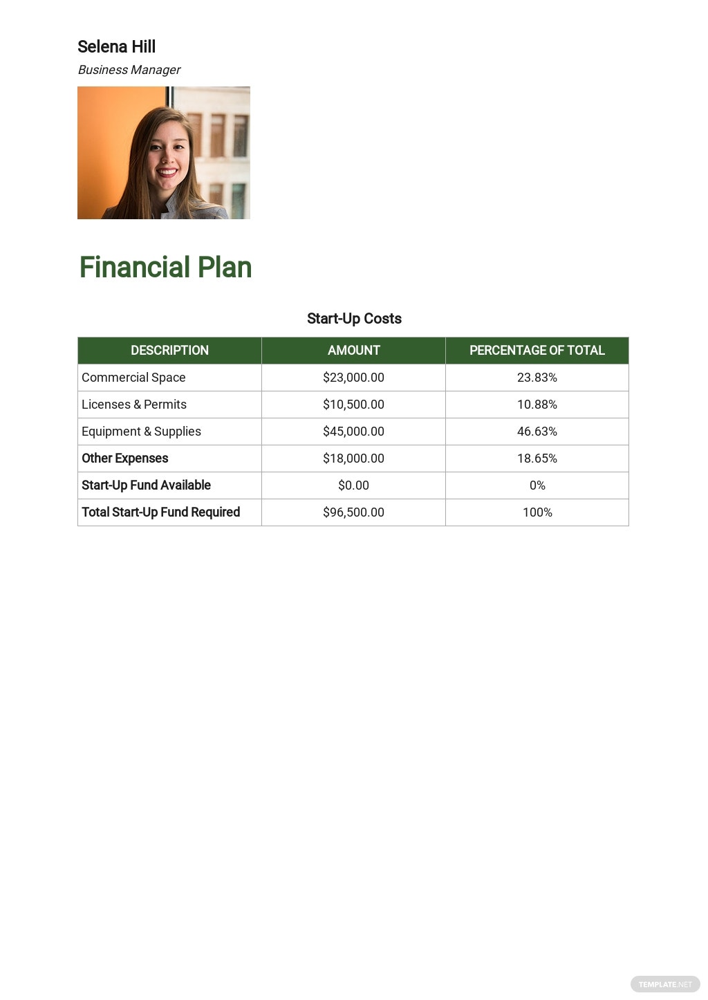 Clothing Business Plan Template 6.jpe