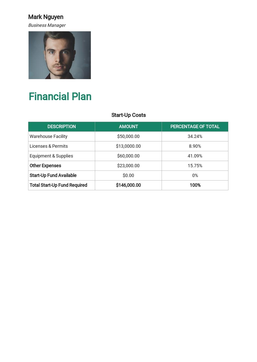 House Flipping Business Plan Template 6.jpe