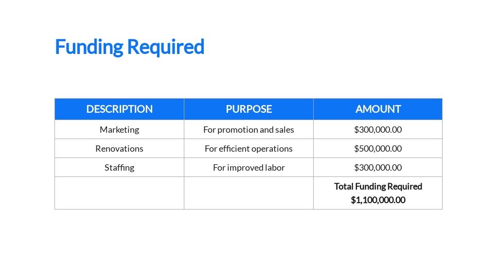 Business Loan Proposal Template 6.jpe