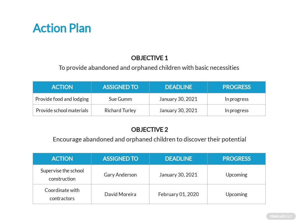 Funding Project Proposal Template [Free PDF] - Google Docs, Word, Apple Pages