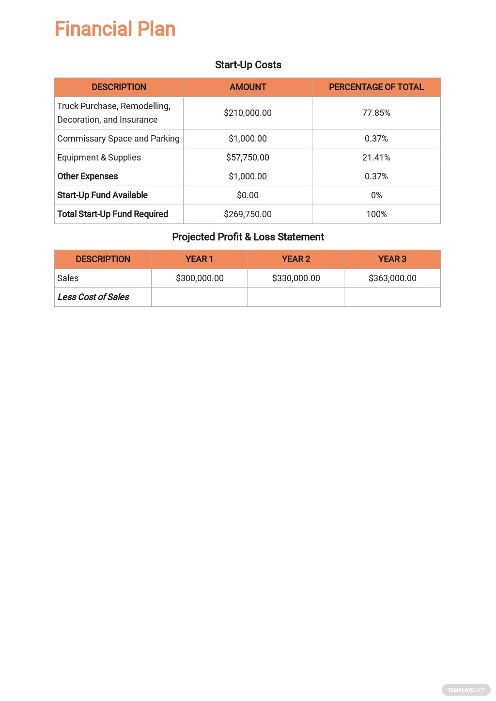 Business Plan Profit And Loss Template 6.jpe