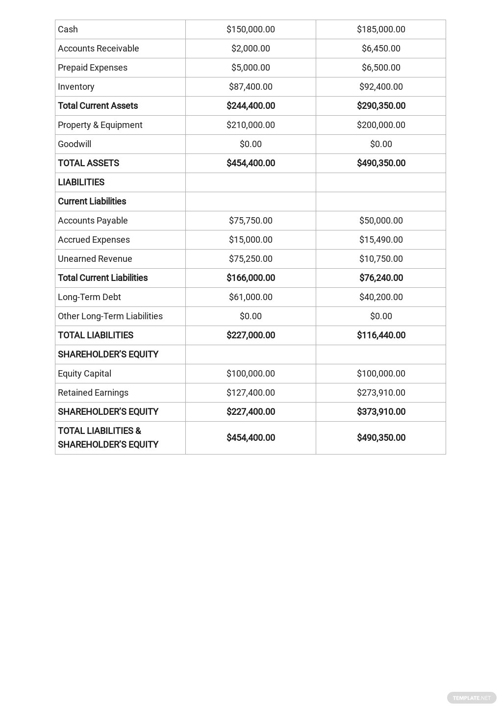 Business Plan Profit And Loss Template 8.jpe