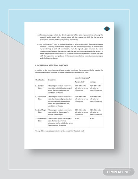 Sample Sales Commission Plan