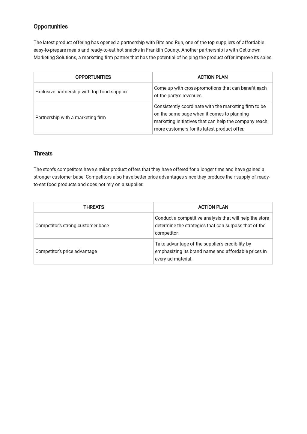 Marketing SWOT Analysis Template 2.jpe