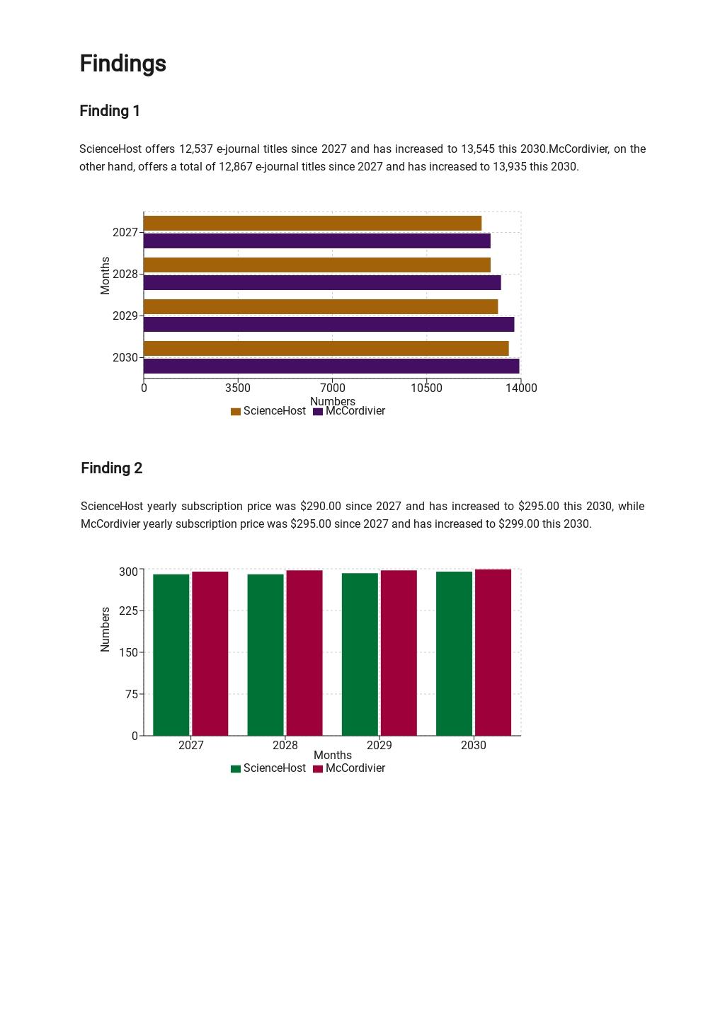 Vendor Cost Analysis Template 2.jpe