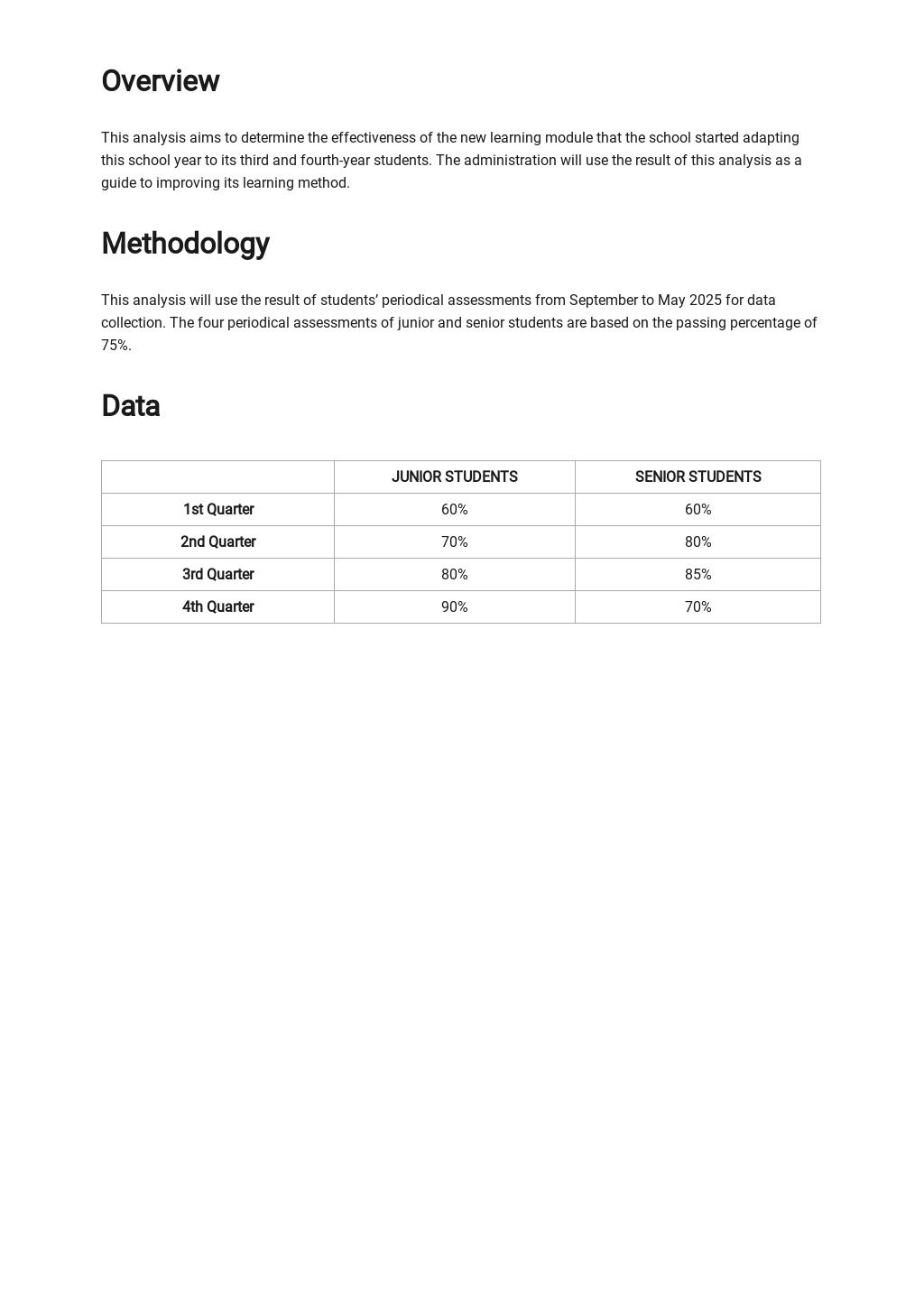 School Data Analysis Template 1.jpe