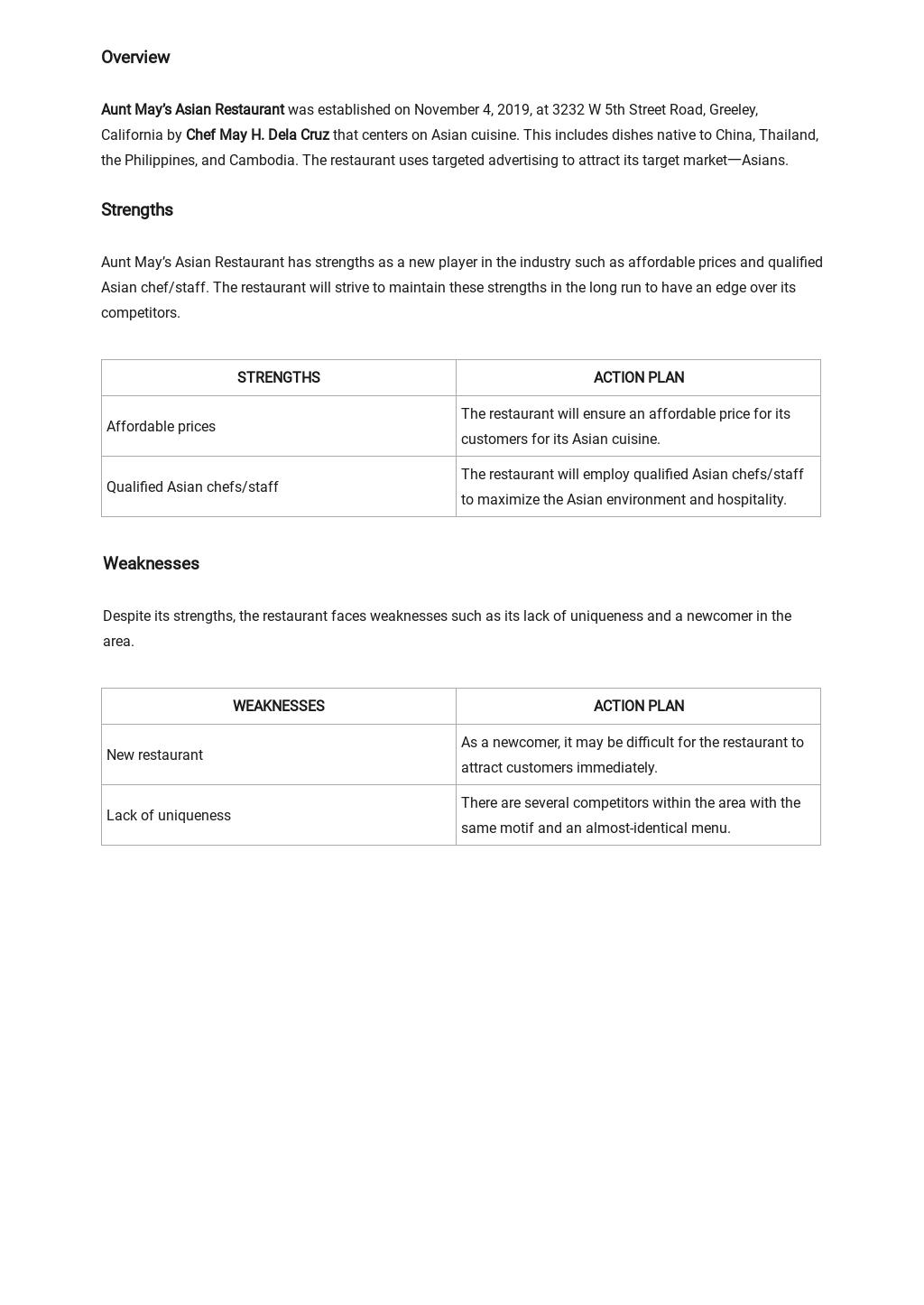 TOWS Analysis Template 1.jpe