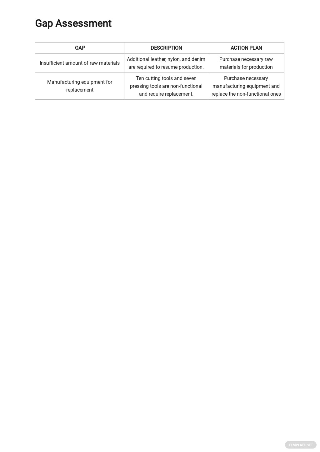Business Requirements Analysis Template 3.jpe