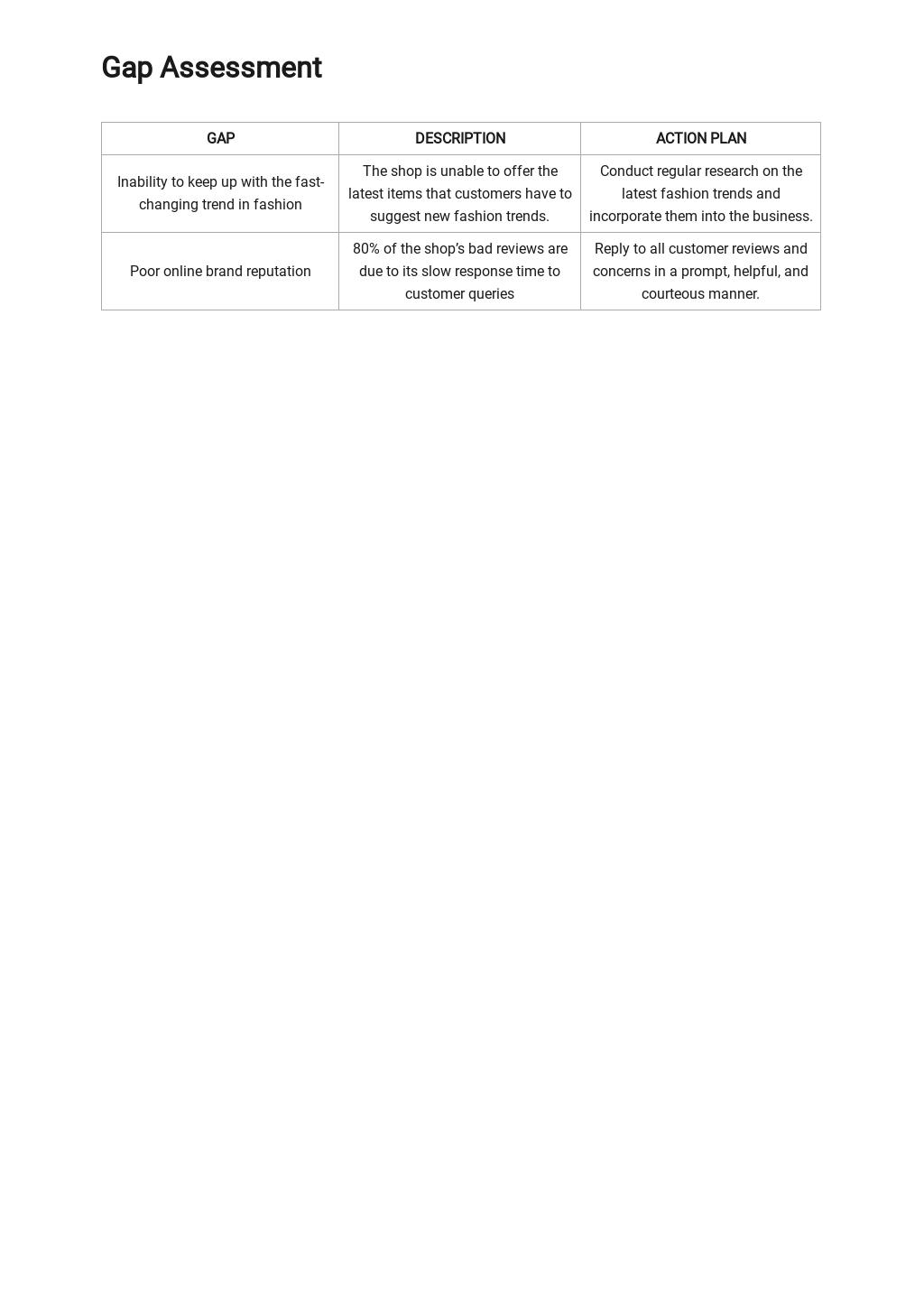 Capabilities Analysis Template 3.jpe