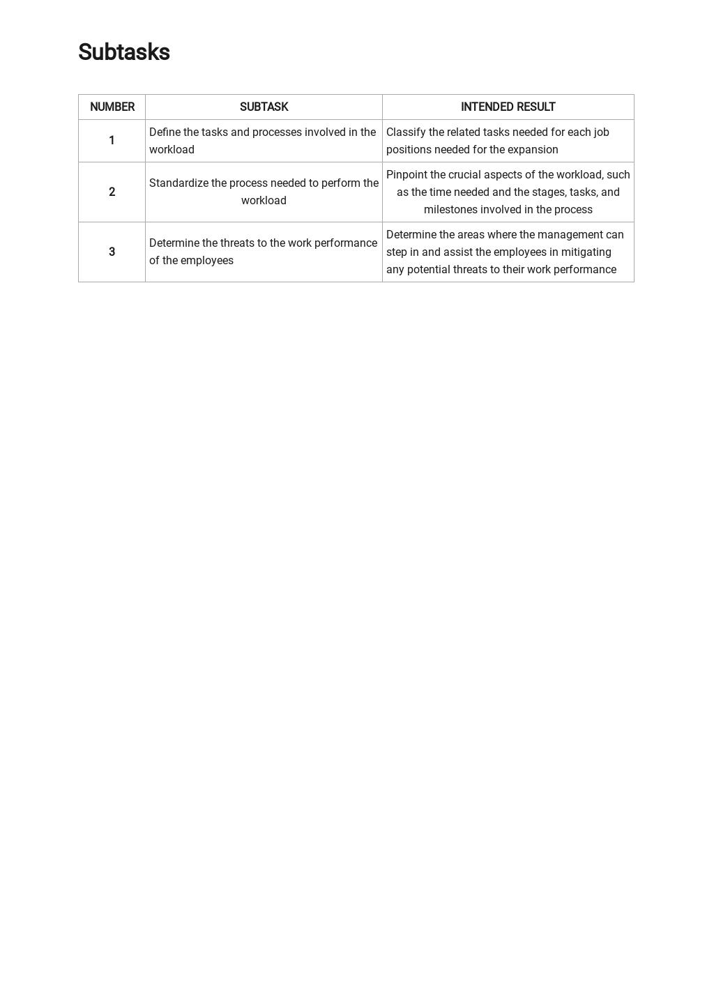 Workload Analysis Template 2.jpe