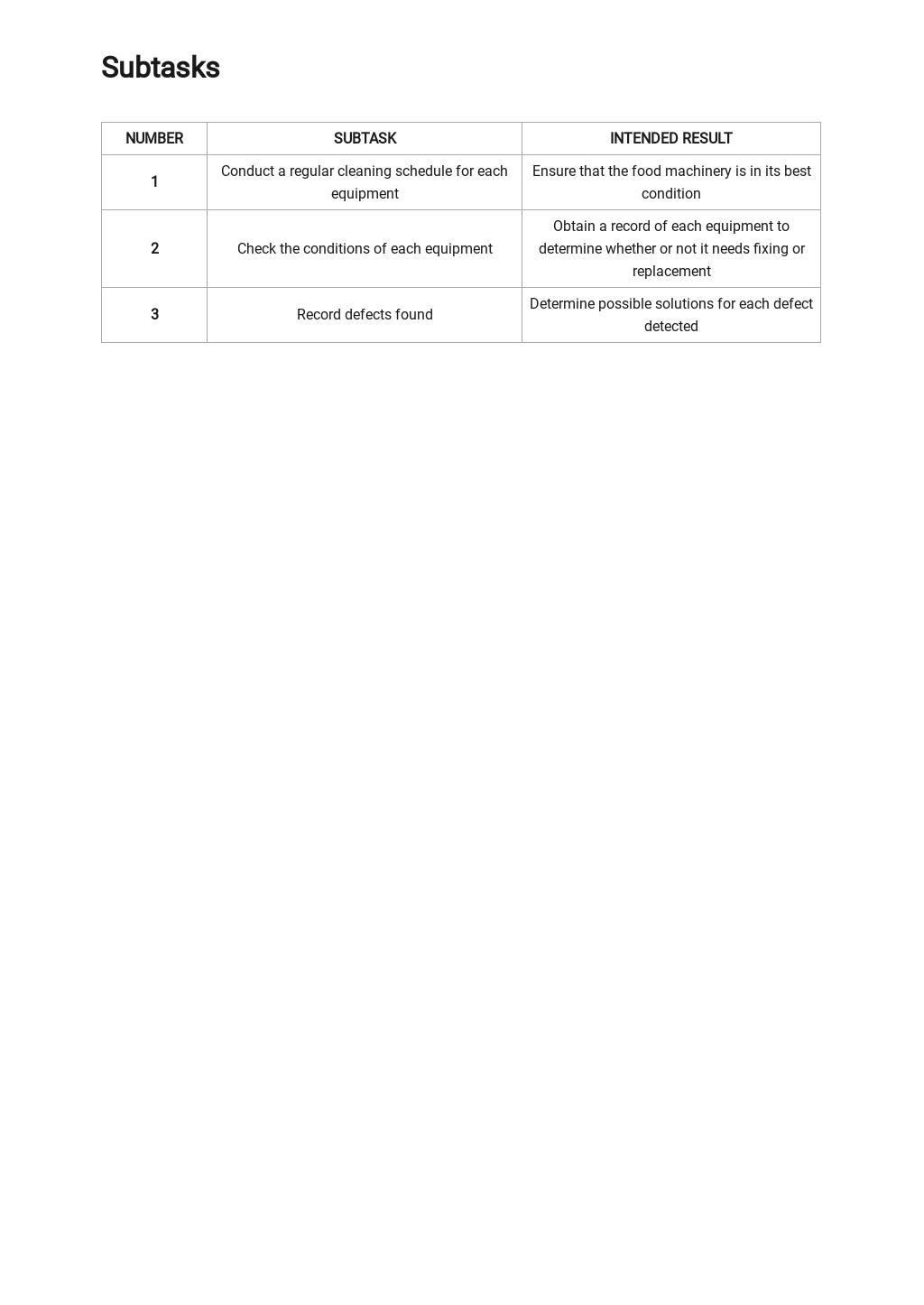 Maintenance Task Analysis Template 2.jpe